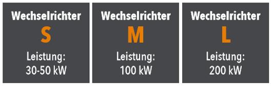 Wechselrichter S M L Leistung 30-50 kW 100 kW 200 kW